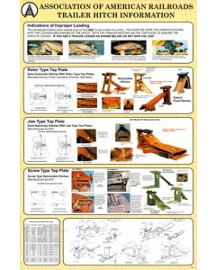 Trailer Hitch Information Poster